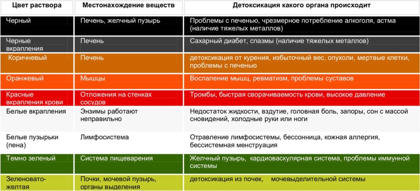 Схема спутниковой интернета