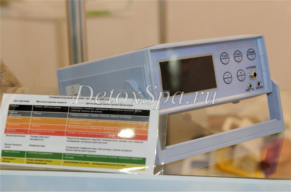 Аппарат Ion Detox Spa для ионной детоксикации. Модель OSM - 09 Professional - I для профессионального и домашнего использования. Русифицированная панель.