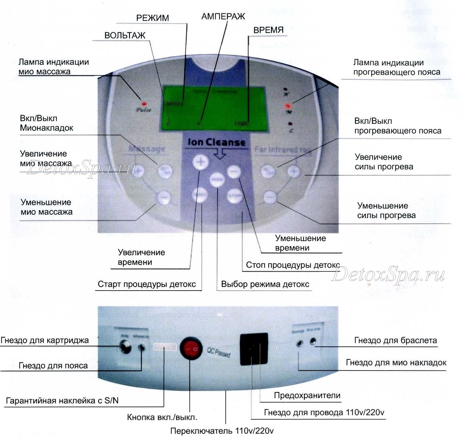 Панель управления аппаратом для ионной детоксикации организма Ion Cleanse B 01