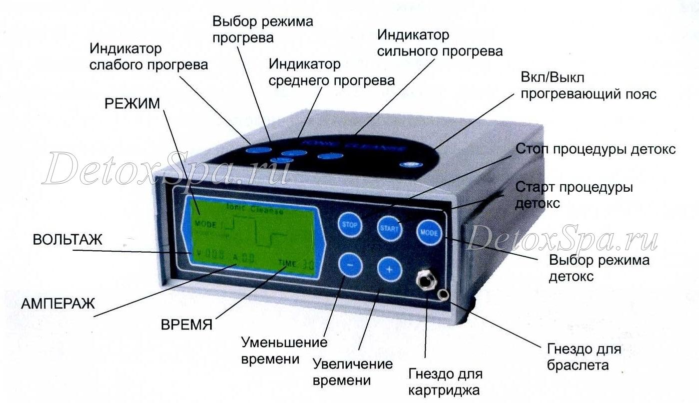 панель управления Ion Cleanse A 01